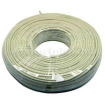 TQKM-1x2x0-5-200-m-belteri-kabel
