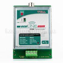 GSM Ecoline riasztó telefonvonal emulátor
