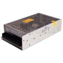 SPS-CCTV-20A tápegység