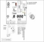 Ditec E1 vezérlő panel
