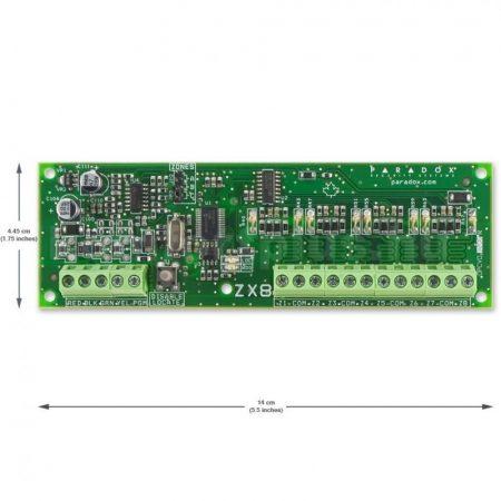 paradox-ZX8-zonabovito-modul